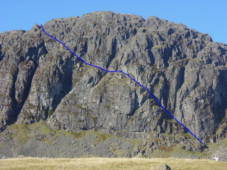 Jacks Rake Route - Lake District Scramble